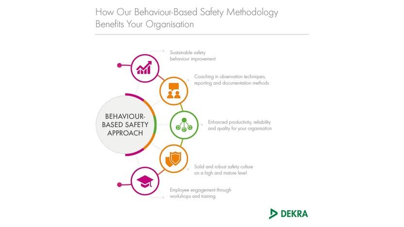 Benefits of behaviour-based safety training - DEKRA
