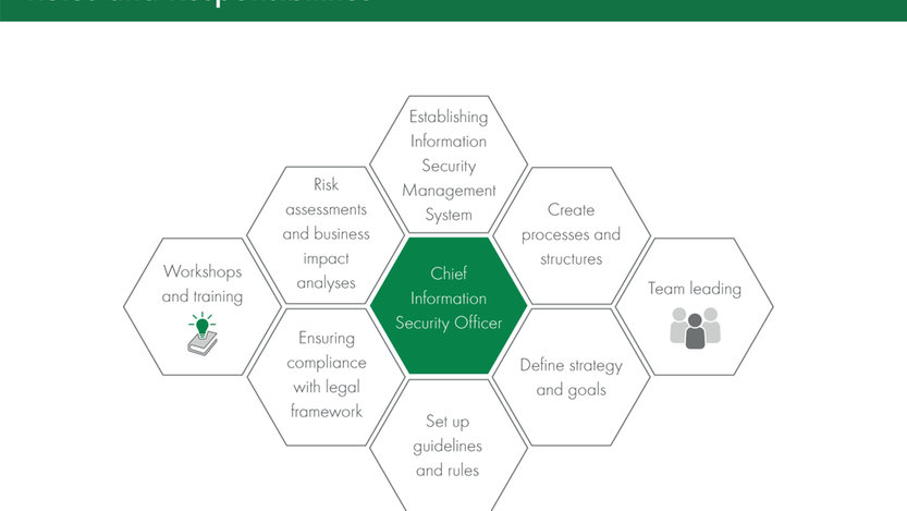 Chief information security officer roles – DEKRA
