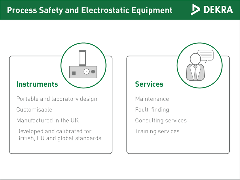 Benefits and services for process safety instruments